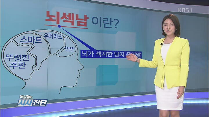 Image by KBS
